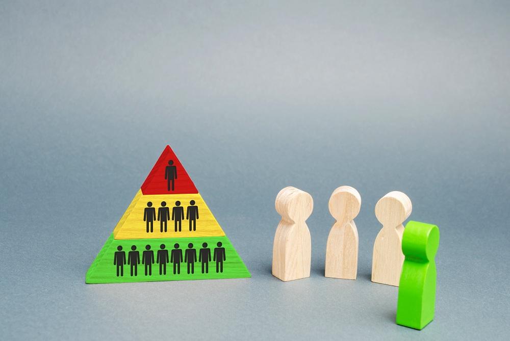 Pirâmide hierárquica e figuras de madeira de pessoas ilustrando o esquema de funcionamento de uma pirâmide financeira